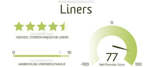 RESULTATEN_LINERS
