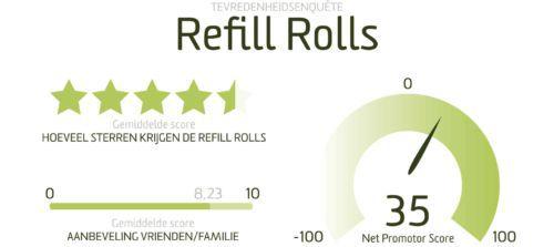 RESULTATEN_REFILLROLLS